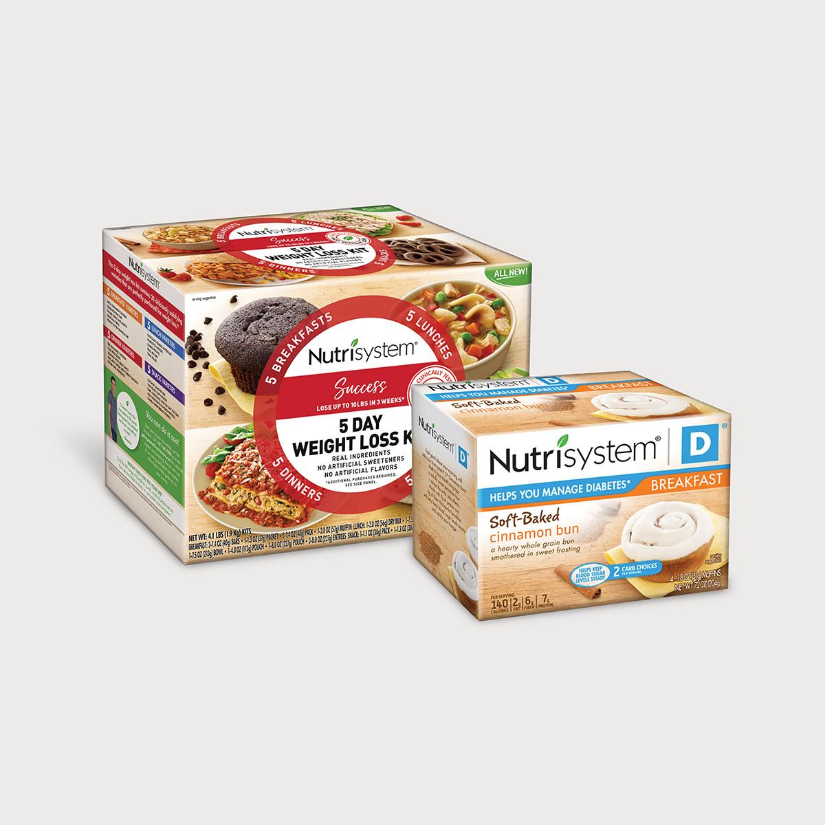 NutriSystem-Box